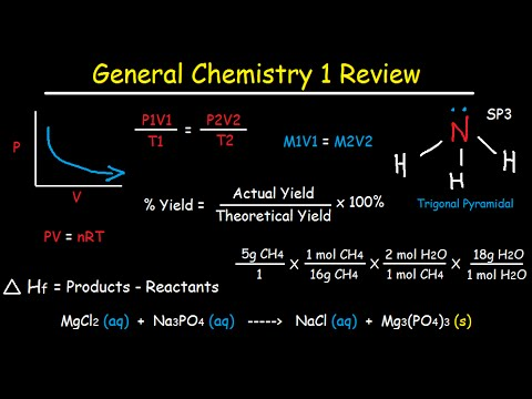 General Chemistry 1 Review Study Guide - IB, AP, & College Chem ...