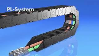 Montage und Befüllen Kunststoff Führungskette FLEXA PL4