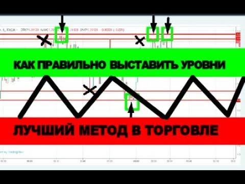 Коворкинг в москве трейдинг