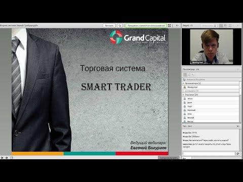 Авторская торговая стратегия от ведущего вебинаров Е. Богураева