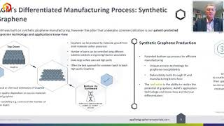 applied-graphene-materials-present-at-the-proactive-one2one-virtual-forum