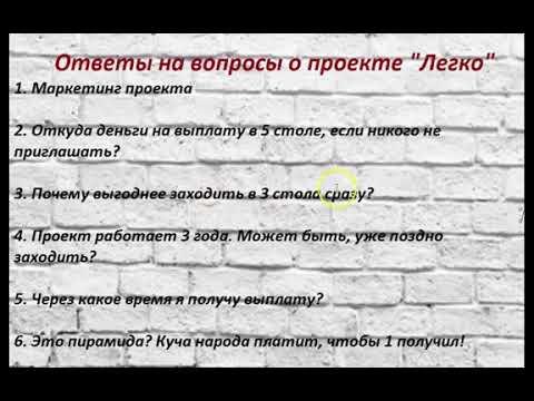 Основные вопросы и ответы о клубе Легко. Фильм 3