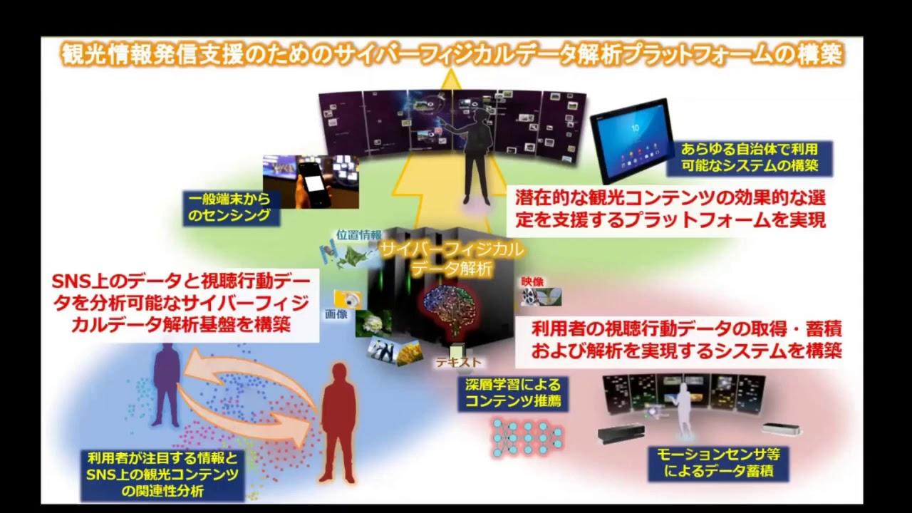 総務省 戦略的情報通信研究開発推進事業(SCOPE)