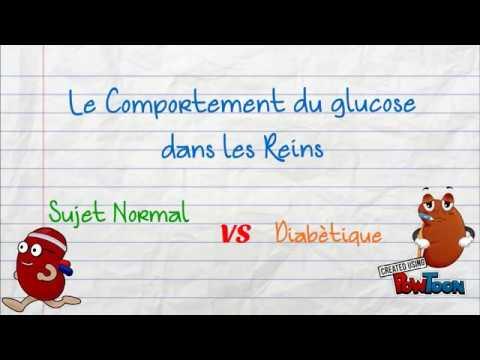 Toux traitement des diabétiques