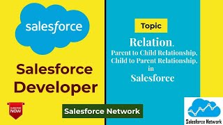 Relation, Parent to Child Relationship, Child to Parent Relationship in Salesforce