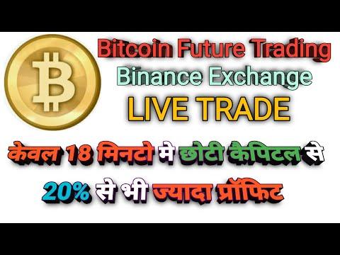 Halal bitcoin trading