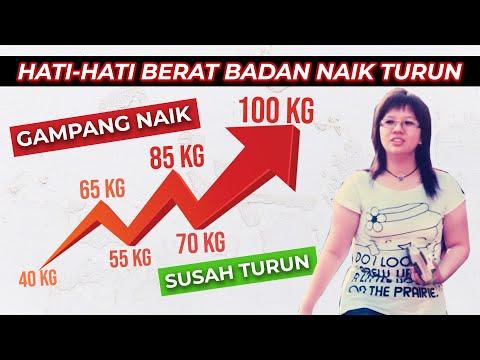 15 kilogrammos fogyás 2 hónap alatt