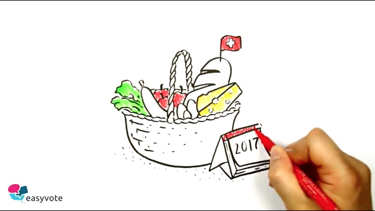 Ernährungssicherheit - Abstimmungen vom 24. September 2017