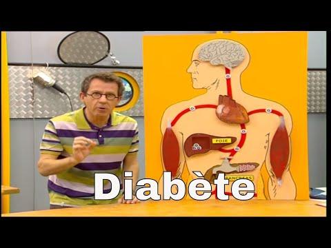 Éosinophiles dans le diabète