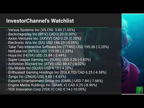 InvestorChannel's Esports Watchlist Update for Wednesday, January, 27, 2021, 16:00 EST