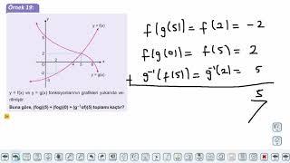 Eğitim Vadisi 10.Sınıf Matematik 12.Föy Fonksiyonlar 2 Konu Anlatım Videoları