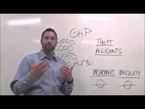 Toyota Dealership Glendale, AZ | GAP Insurance