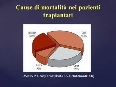 Статья о гипертоническая болезнь - Orientamenti clinici ipertensione arteriosa sintomatica