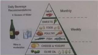Healthy Cooking : Mediterranean Diet Basics