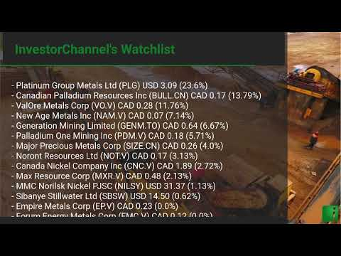 InvestorChannel's Palladium Watchlist Update for Friday, December 04, 2020, 16:05 EST
