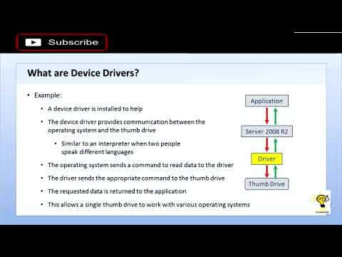 Windows Server (MTA Exam 98-365) - 4 Services and Drivers ...