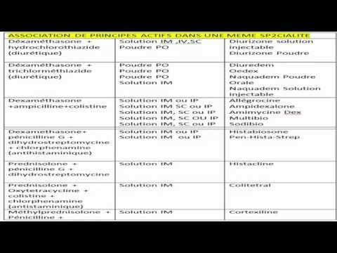 Le choix du médicament pour traiter lhypertension