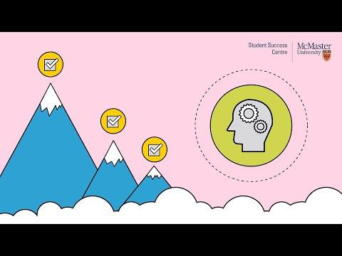 Watch Academic Skills Animated Series: Academic Writing on Youtube.