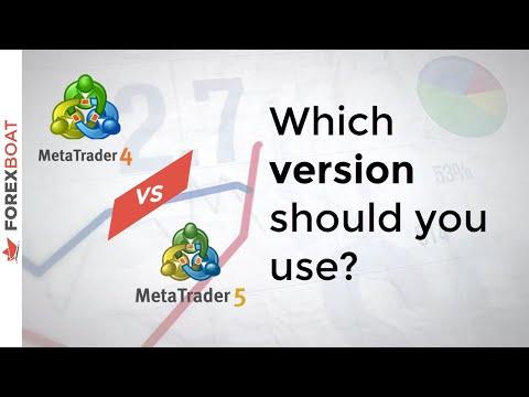 Cont demo de tranzacționare cu opțiuni binare fără înregistrare