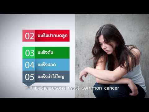 Fac vindecarea papilomavirusului uman