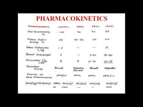 Antibiotikumok prosztata recept nélkül