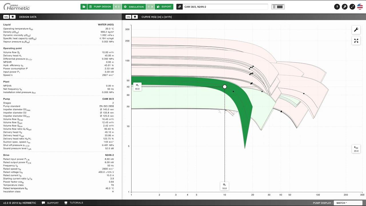 "04 | HERMETIC expert tool | ""H(Q)-Chart"" Panel (en)"