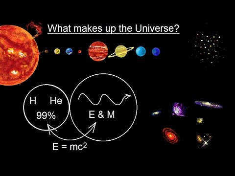 Astronomy - Chapter 1: Introduction (1 of 10) What Makes Up the Universe?