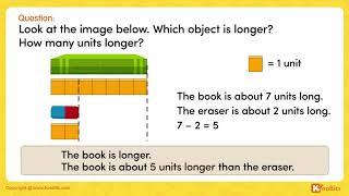 KooBits Singapore Maths Video P1