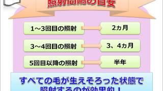 レーザ脱毛解説動画