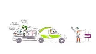 Vidéo explicative : la gestion des déchets