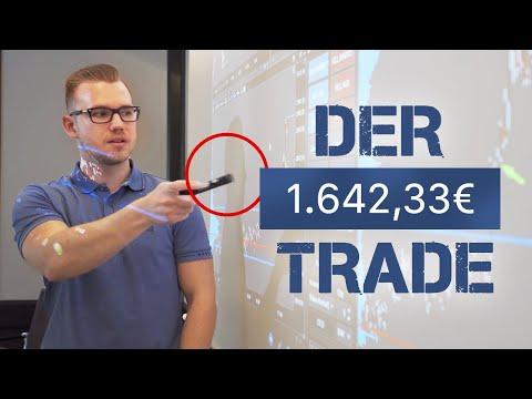 Was sind derivative finanzinstrumente