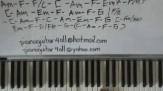 dare to dream john legend  piano tutorial graduation song