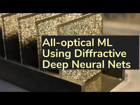 All-optical machine learning using diffractive deep neural networks