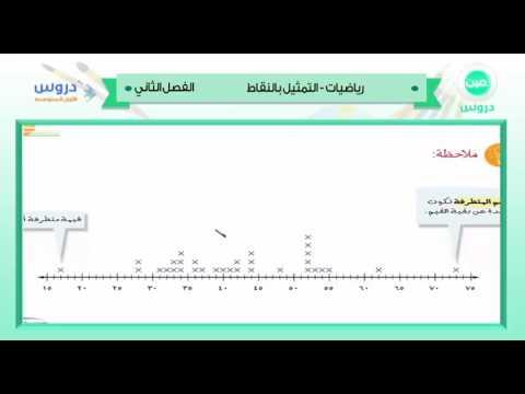 الأول المتوسط | الفصل الدراسي الثاني 1438 | رياضيات | التمثيل بالنقاط