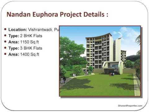 3D Tour of Nandan Euphora
