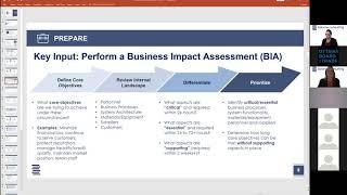 Business Continuity Planning Basics
