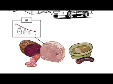 Le psoriasis dans la zone intime que traiter