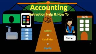 Double Entry Accounting System Explained 101 - Accounting Equation
