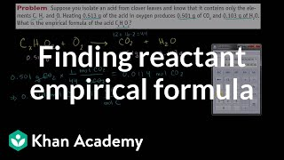 Example of Finding Reactant Empirical Formula