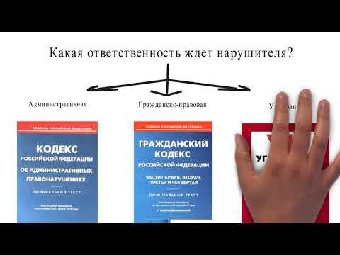 Ответственность за оскорбление личности в РФ (2019)