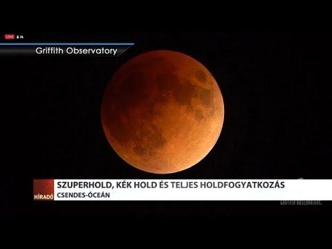 Szuperhold, kék hold és holdfogyatkozás