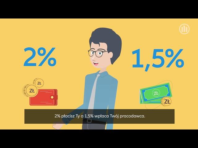 PPK - Pracowniczy Plan Kapitałowy w Allianz