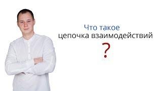 AFK #44. Что такое цепочка взаимодействий. Как вовлечь клиента и привести его к продаже?