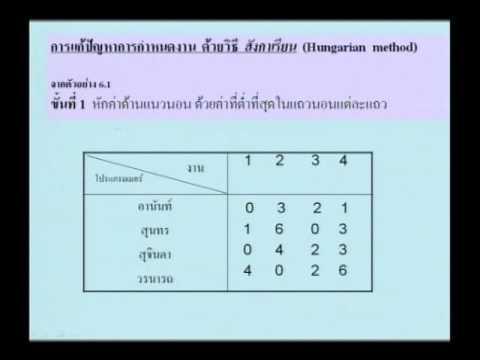 หลักสูตรของการรักษาของ Giardia