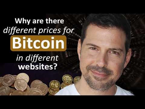 1 bitcoin usd történelemben
