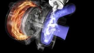 VTG Turbocharger Animation