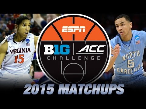 2015 Big Ten/ACC Challenge Matchups Announced | ACC Now