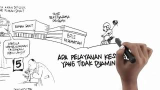 Video Jaminan Kesehatan Nasional (JKN) - Alur BPJS Kesehatan