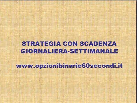 Forex italia opinioni