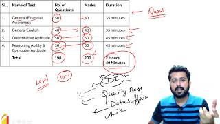 SBI Clerk Mains Exam - Strategy for Quantative Aptitude | by Aashish Arora